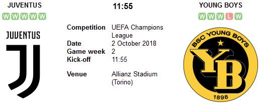 Juventus vs Young Boys en VIVO