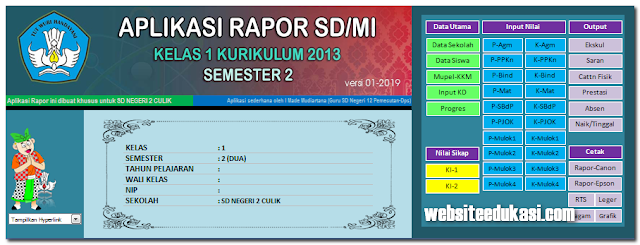 Aplikasi Raport SD Semester 2 Revisi 2019