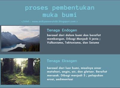 gambar proses pembentukan muka bumi - infographic