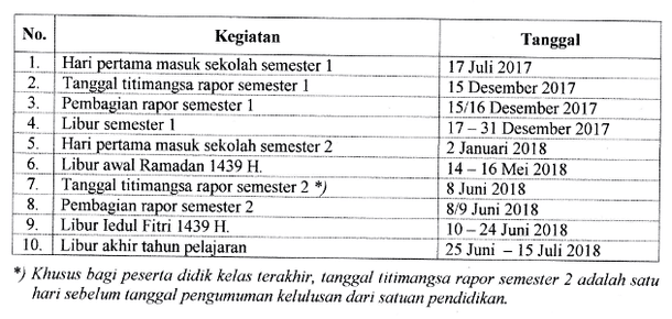 Kalender Kegiatan Pendidikan Provinsi Jawa Barat Tahun Pelajaran 2017-2018