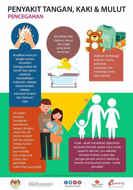Penyakit Tangan, Kaki dan Mulut | HFMD | Pencegahan HFMD