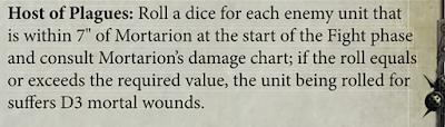 Codex Guardia de la Muerte