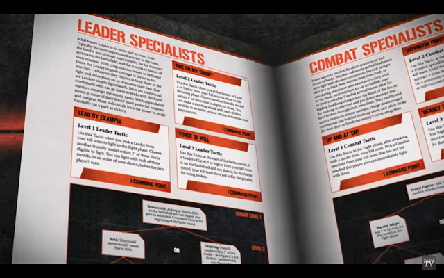 reglamento Kill Team