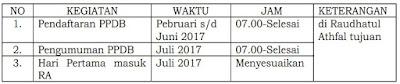 Pedoman Penerimaan Peserta Didik Baru (PPDB) Madrasah Tahun Pelajaran 2017/2018