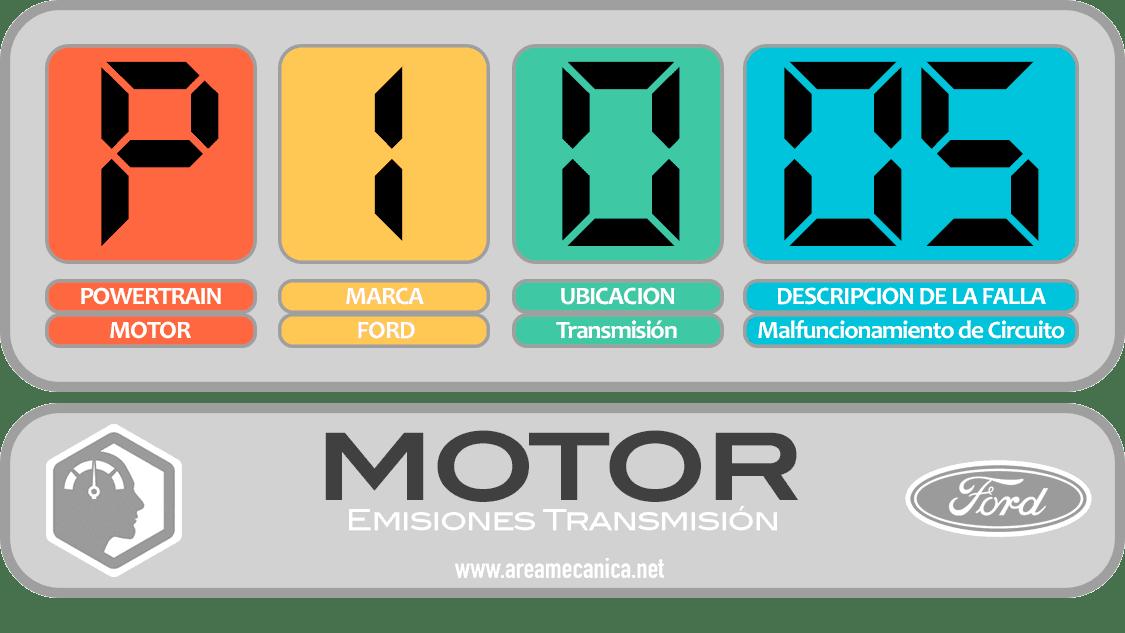 CODIGOS DE FALLA: Ford (P1000-P10FF) Motor | OBD2 | DTC