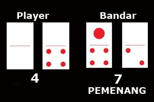Apabila jumlah total kartu Bandar lebih besar dibandingkan dengan angka kartu player, maka Bandar akan menarik uang taruhan yang di bet oleh player.