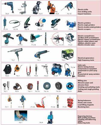 Er Amol: Basic Electrical Tools