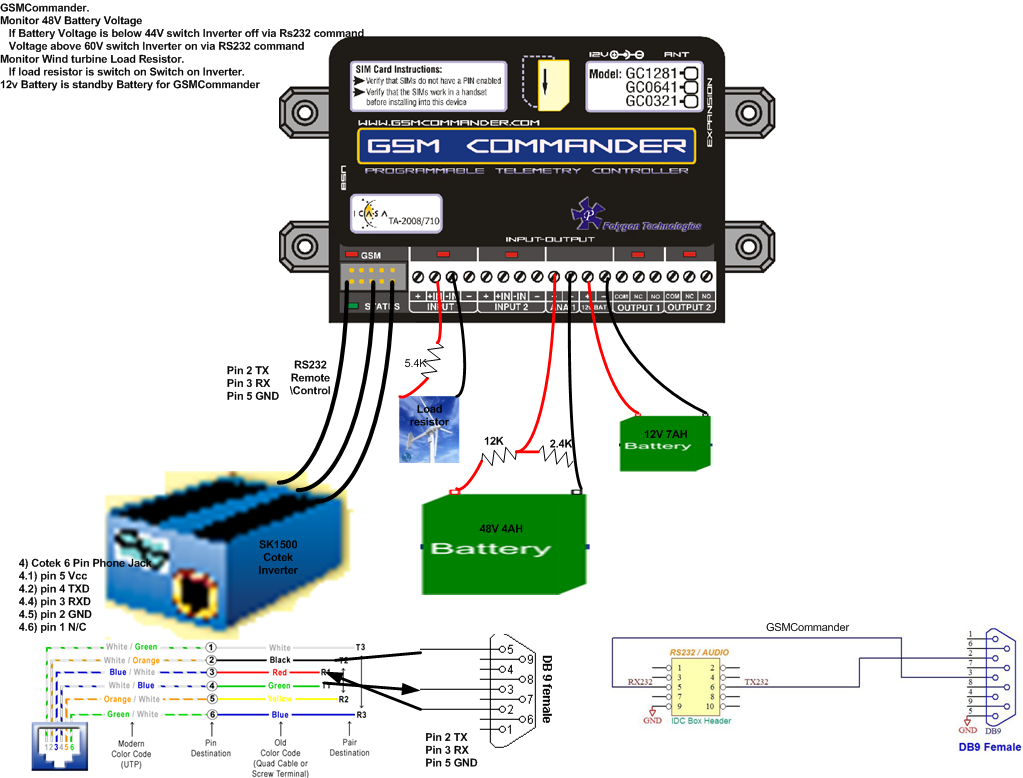 Cotek Inverter Wiring Diagram Great Engine Schematic Puresinewaveinverterdiagrampng Anton Janovsky Controlling The In My Power Rh Blogspot Com Aim Sp2000 Cr8