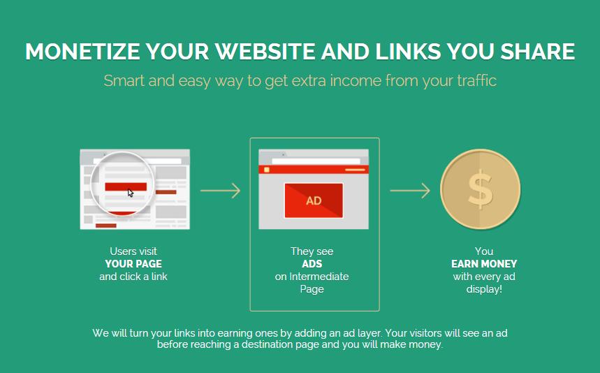 Best URLs Shortner Website to earn money online  - WISB   FREE