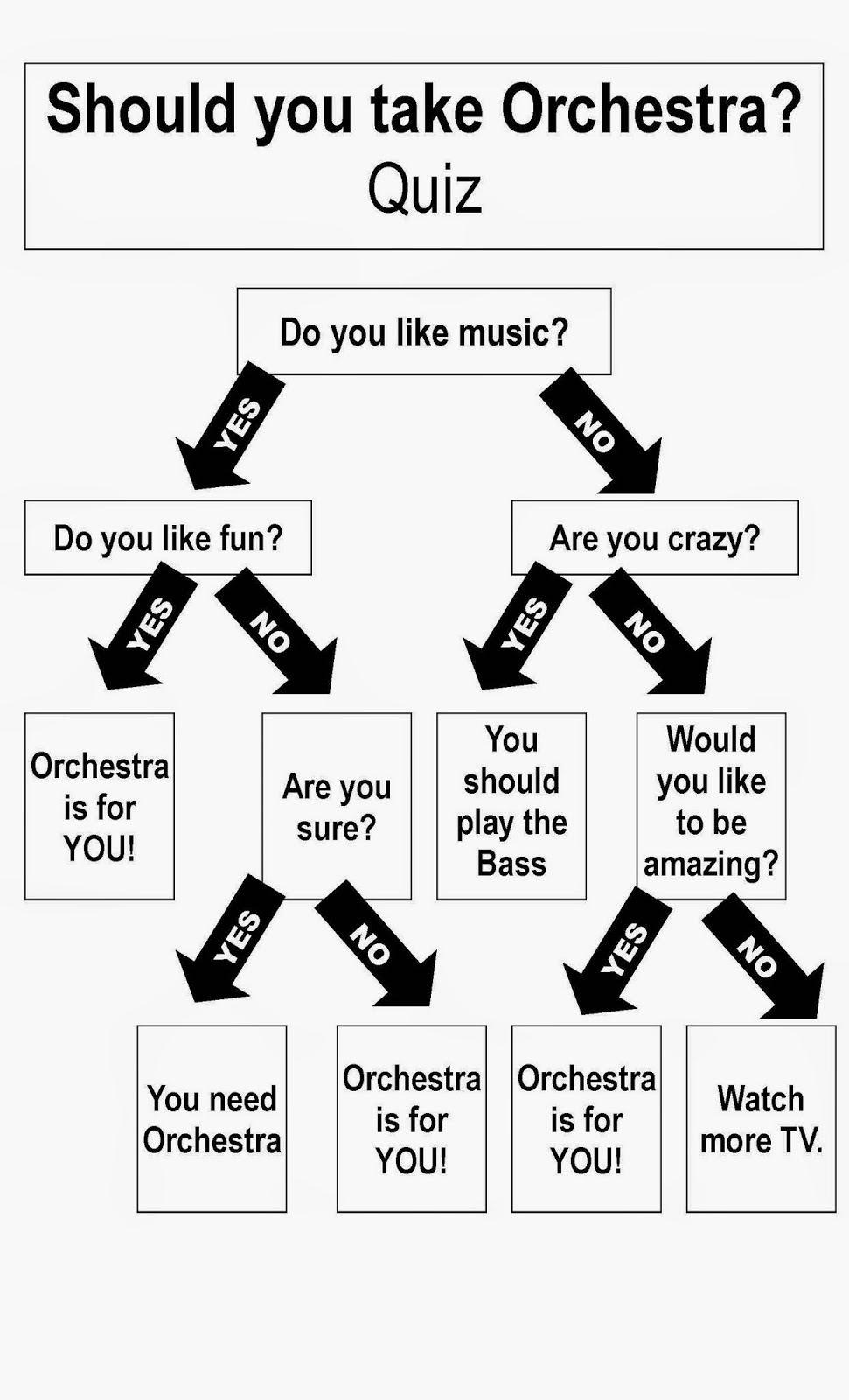 Orchestra Classroom Ideas: Recruiting posters for advertising