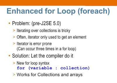 How does Enhanced for loop works in Java?