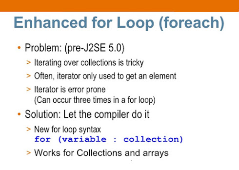 How does Enhanced for loop works in Java?