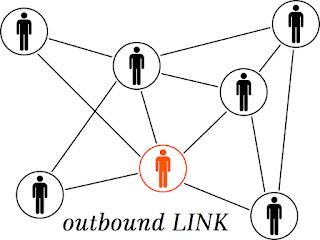 Pengertian Outbound Link dan manfaatnya