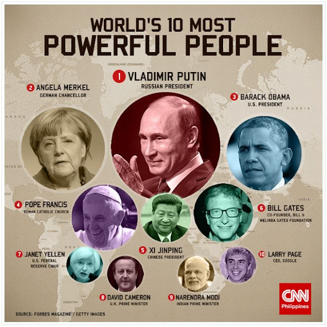 JUST IN: 'Most Powerful Person In The World' Is Coming To The Philippines. The reason behind this?
