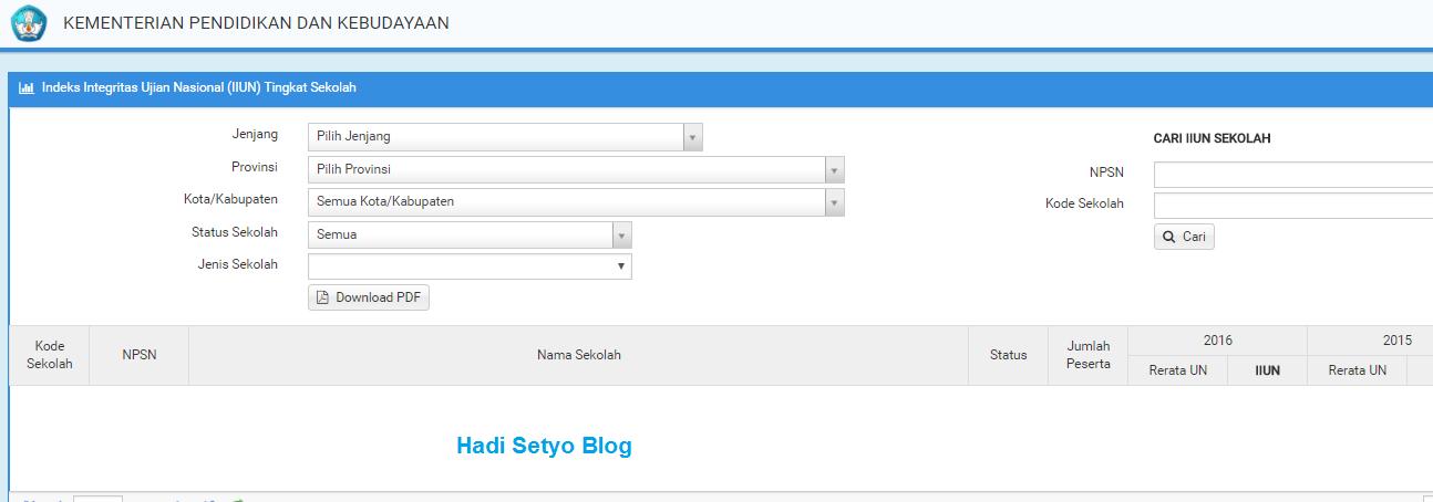 Hadi Setyo Blog Download Lengkap