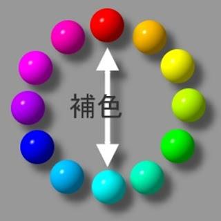 補色 Complementary color 色相環