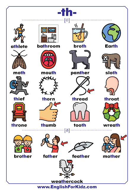 Consonant digraph TH words with pictures - phonics sounds chart