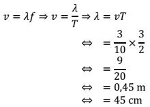 Menghitung panjang gelombang