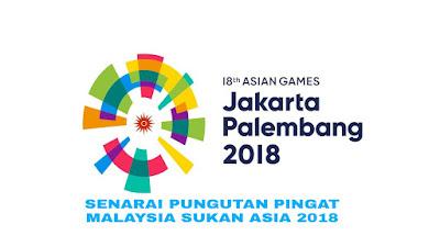 Senarai Pungutan Pingat Malaysia Sukan Asia 2018