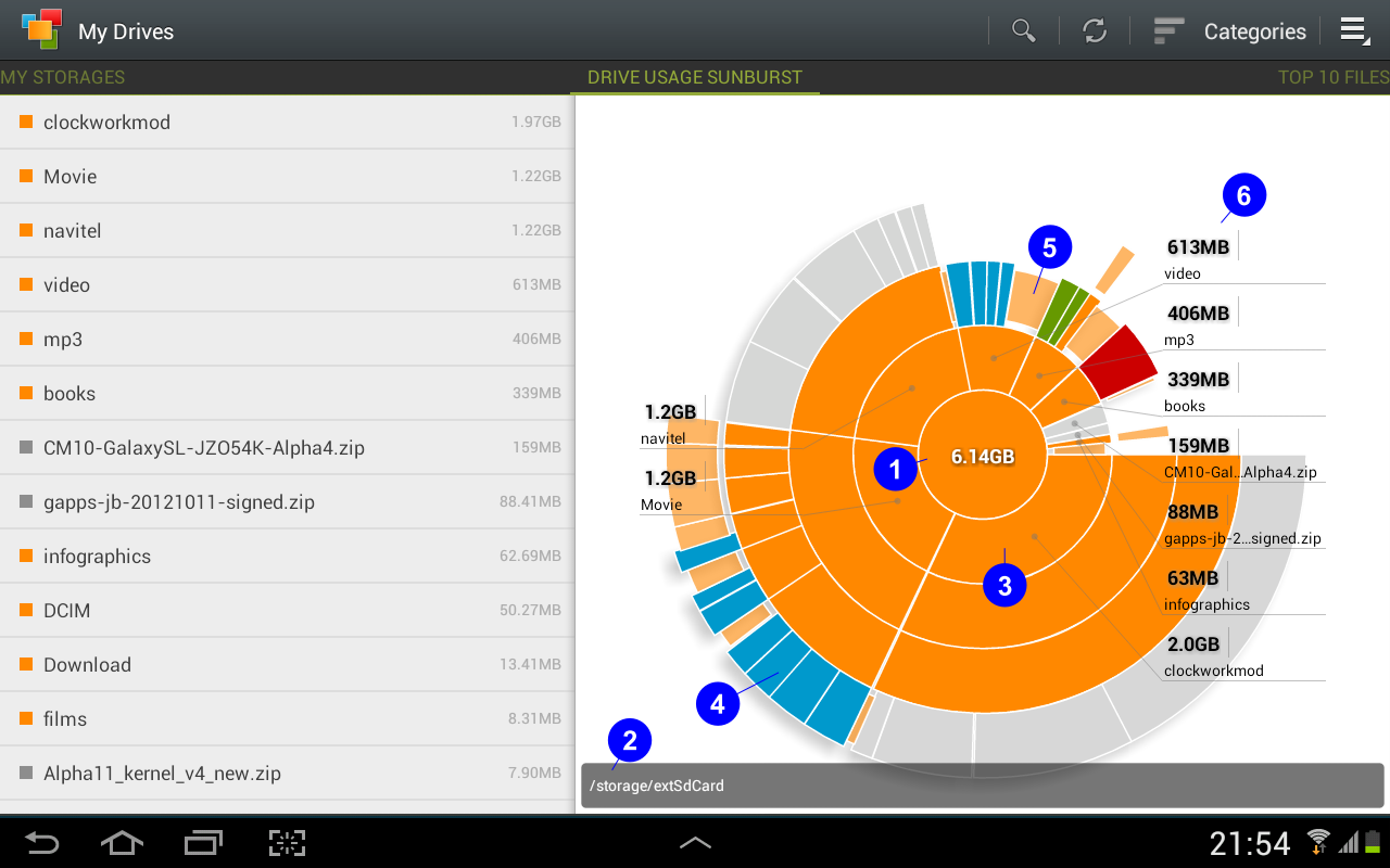 Mobile Infographics: Going deeper into the storage with a sunburst chart