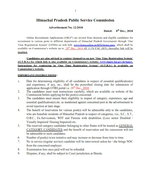 Recruitment of verious post in HPPSC(14 post)