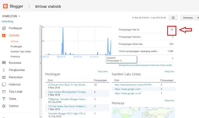 Ternyata, Blog Tanpa Pengunjung Pun Bisa Diterima Mgid.com