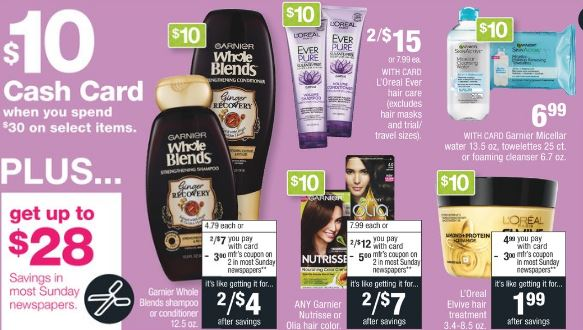 Garnier CVS Cash Card Deal - Only $0.92 - 4/7-4/13