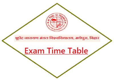 BNMU Exam Date 2020