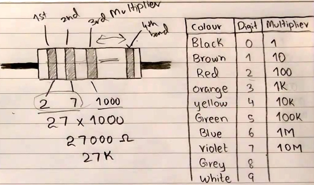 Electronics Circuit Ideas: Resistor Color Code Calculator