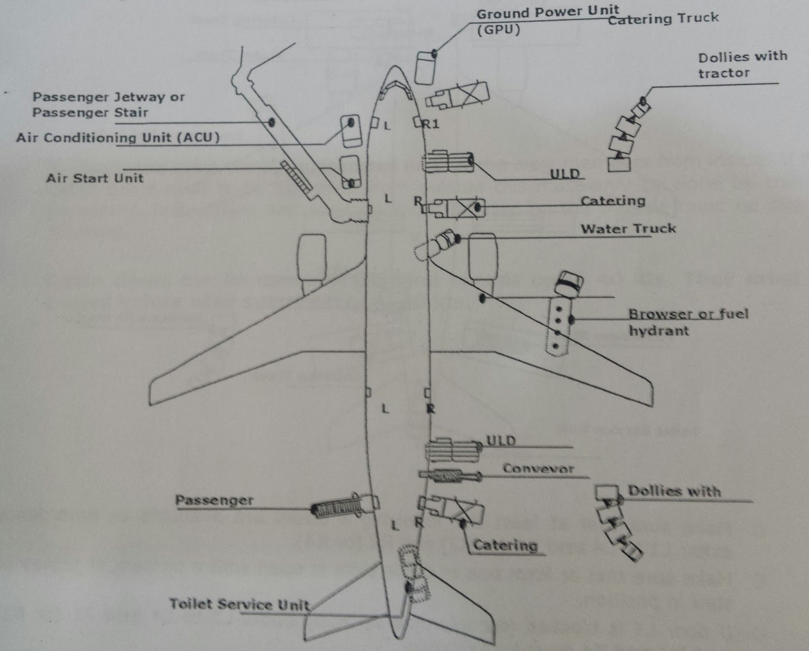 Aircraft Equipment Diagram Automotive Wiring Drawings Trendsetter Rh Nadeemhassan17 Blogspot Com Diagrams