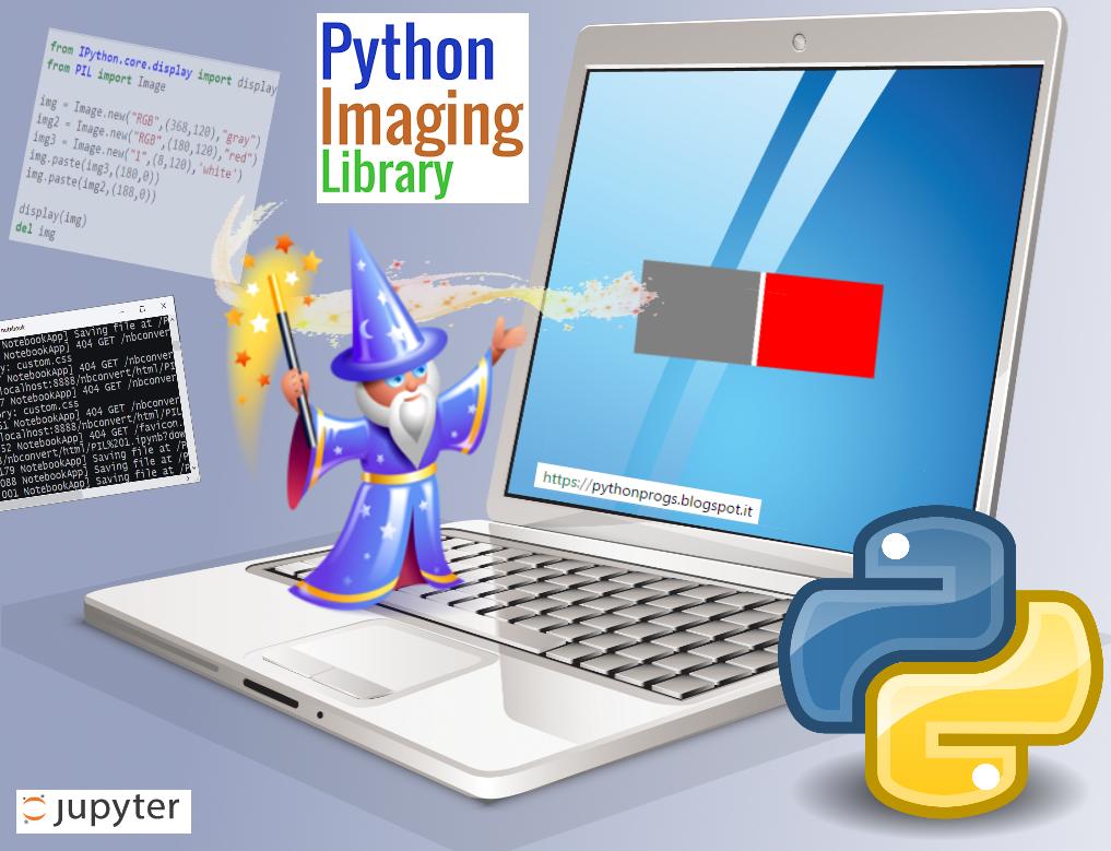 Create images: PIL & Python
