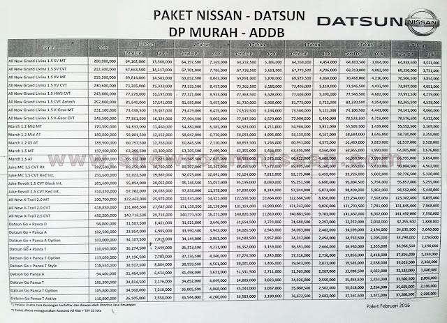 Kredit Nissan Datsun Bunga DP Ringan Grand Livina, March, Serena, Xtrail, Juke, Datsun Go +