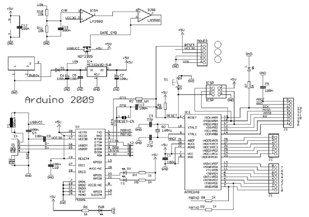 arduino uno r2 circuit diagram arduino r3 schematic arduino free engine image for user arduino uno full circuit diagram #1