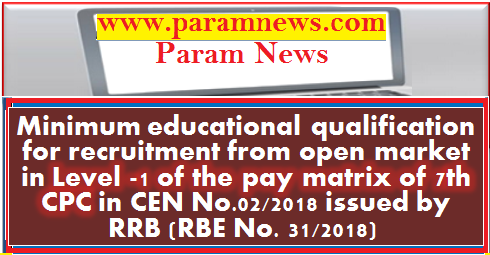 minimum-qualification-for-recruitment-in-level-1-7th-cpc-railway-order-paramnews