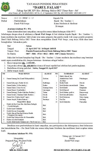 Dokumen Isdaf Undangan Ziarah Wali Songo