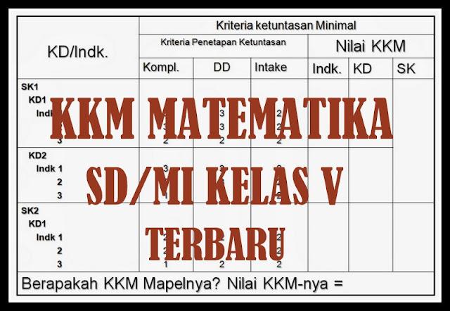 Download Contoh Kriteria Ketuntasan Minimal (KKM) Matematika SD/MI Kelas V Terbaru