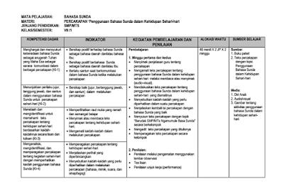 Silabus Bahasa Sunda SMP MTs Kelas  7 8 9 Kurikulum 2013