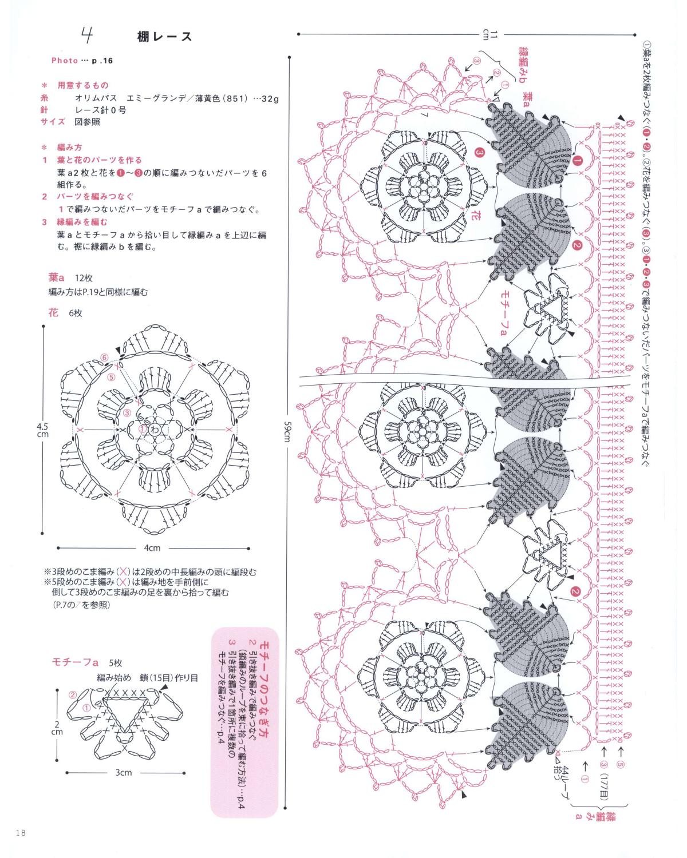 PATRONES GRATIS DE CROCHET: PUNTILLAS de flores a crochet... patrón ...