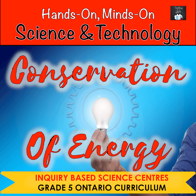 Photo of Hands On Minds on Science and Technology Conservation of Energy Ontario Grade 5