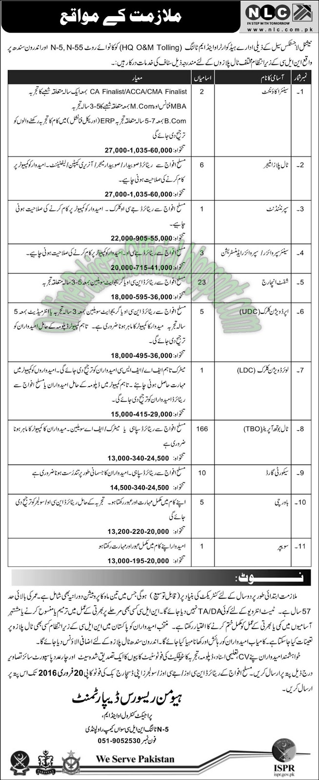 National Logistic Cell Jobs in Rawalpindi and Singh