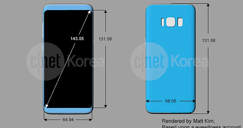 The Samsung Galaxy S8 and its possible dimensions in ...