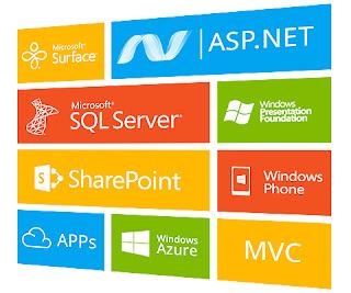 DiscountService.biz vs Quadrahosting.com.au: Who is the Best ASP.NET 4.6 Hosting in Australia?