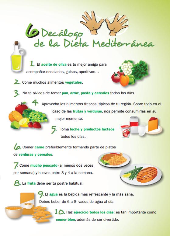Aprender es divertido 3º: La dieta Mediterránea