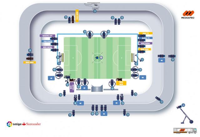 El Clásico será el primer partido de una liga europea con tecnología de repeticiones en 360º