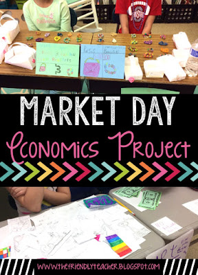 Market Day Economics Project