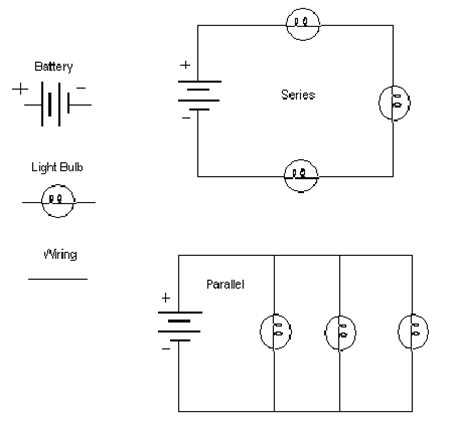 luciana´s e-portfolio: science class during the past ... circuit diagram in parallel house wiring in parallel fixtures