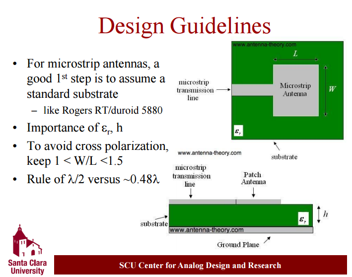 thesis report on microstrip patch antenna Design of microstrip antenna for wireless  a microstrip patch antenna consists of a radiating patch on one  common technique used for feeding microstrip patch.