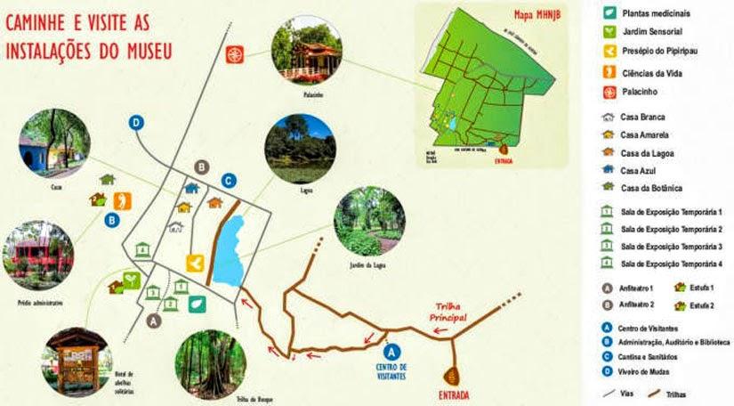Museu de Histórias Naturais da UFMG - Belo Horizonte