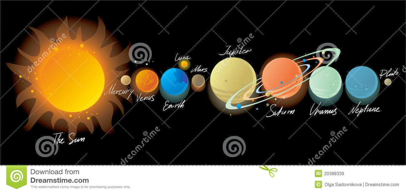 Solar System Colors Of Each Planet - Pics about space