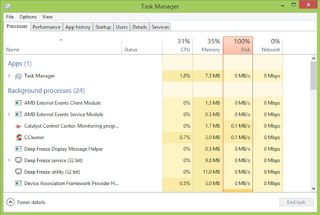 Memperbaiki Penggunaan Disk 100% Di Windows 10